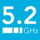 5.2 GHz